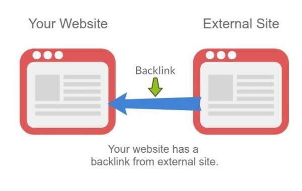 Backlinks Are Dead (Now Change Your SEO Strategy in 2020)